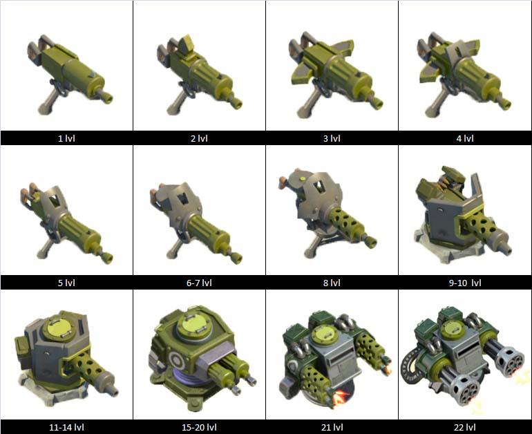Machine Gun levels