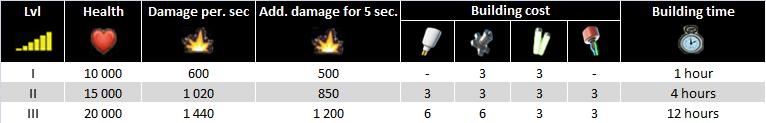 Hot Pot characteristics