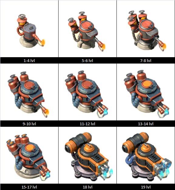 boom beach tank upgrade