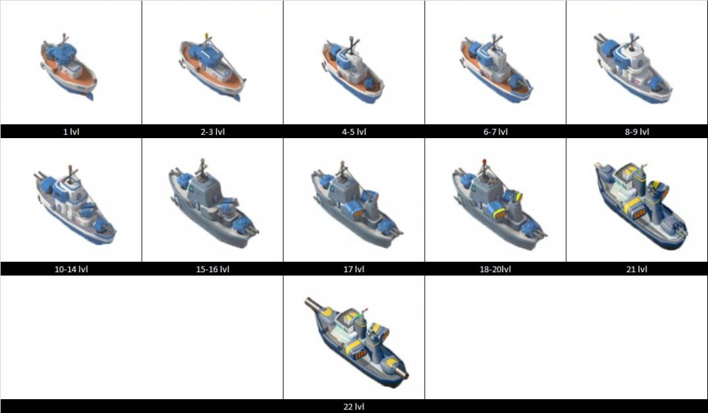 Gunboat levels