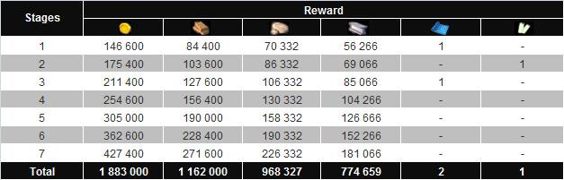 reward imitation game